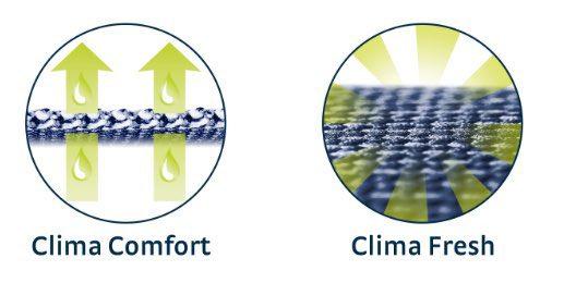 climat fresh et comfort de la ceinture lumbamed Plus E+Motion