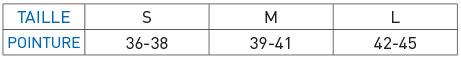 Tableau des tailles des coussinets plantaires epithelium 26