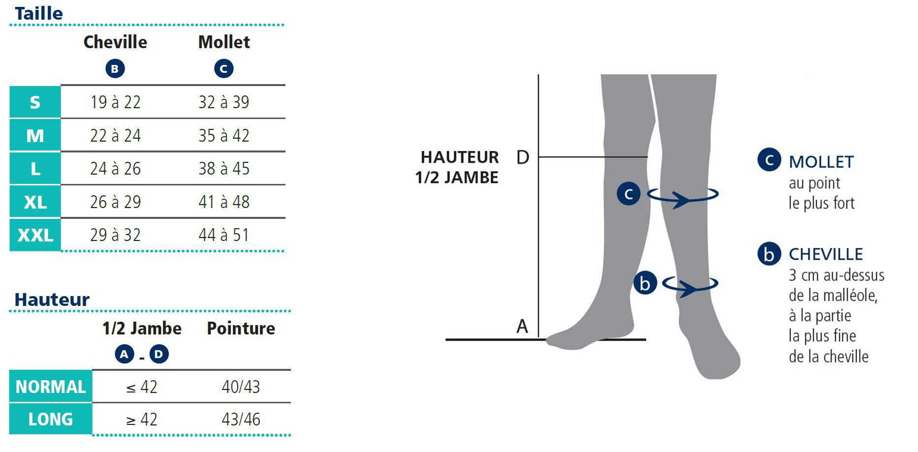 tableau de taillage chaussettes de contention expert classe 3