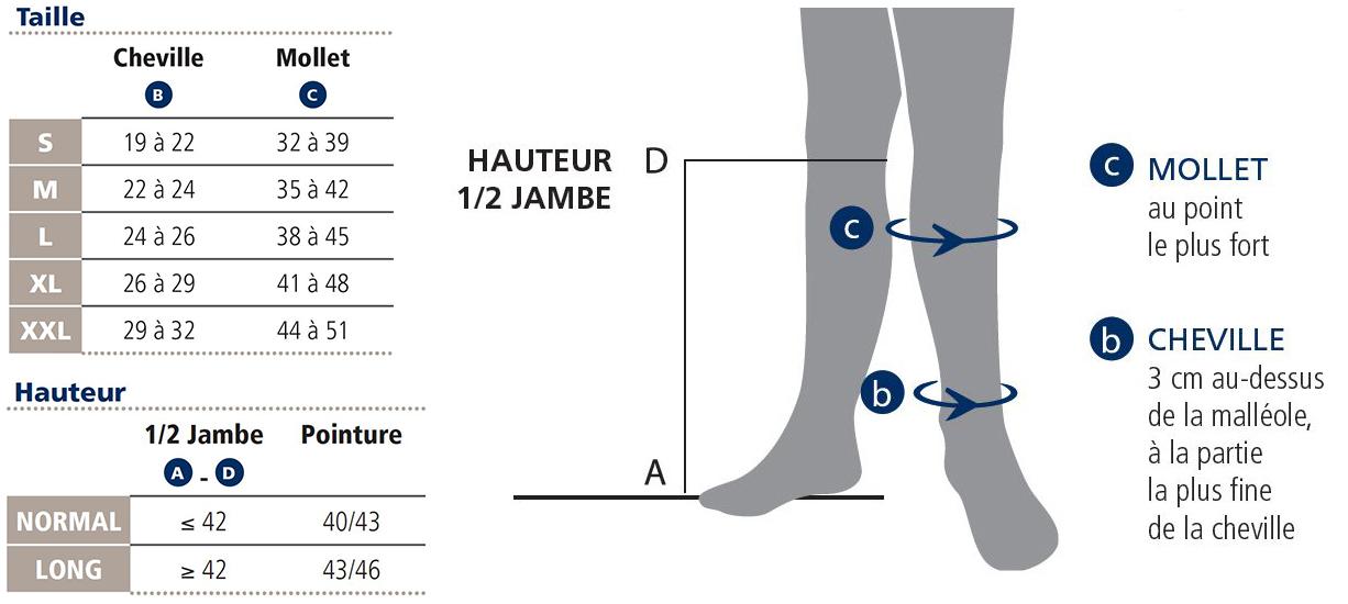 Tableau de taillage chaussettes Instinct coton pieds ouverts Sigvaris