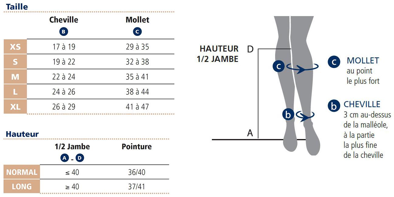 tableau de mesure chaussettes de contention origin lin femme