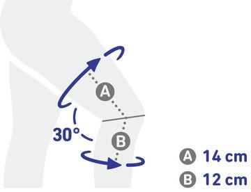 Schéma prise de mesure de votre genou