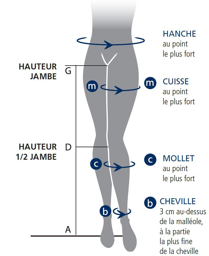 Taille Bas De Contention