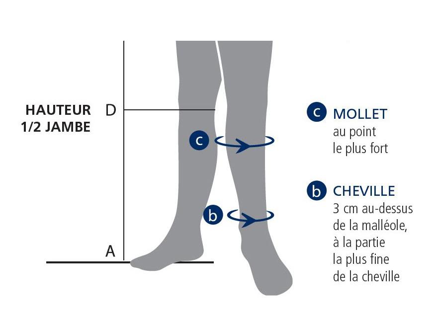 Tailles chaussettes Urban Sigvaris