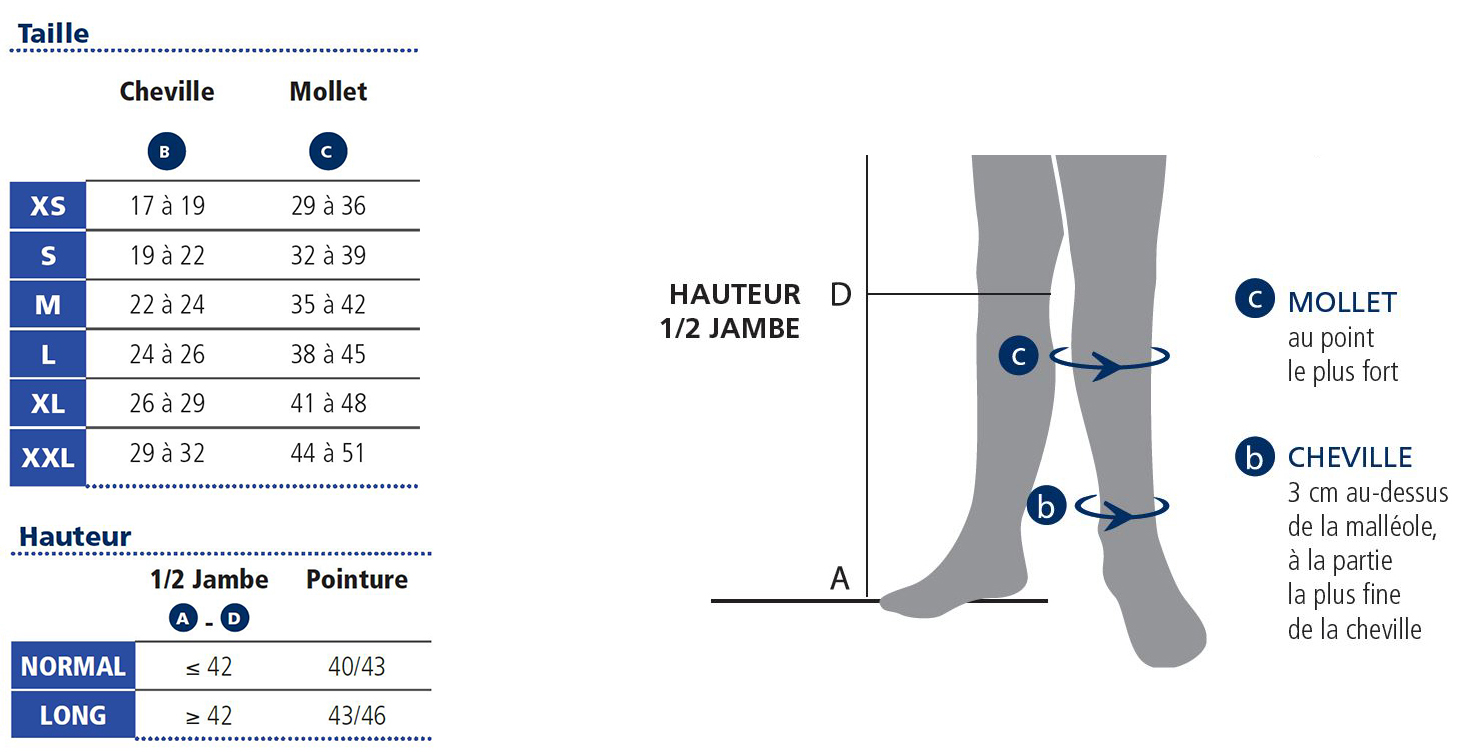taillage chaussettes Urban Sigvaris