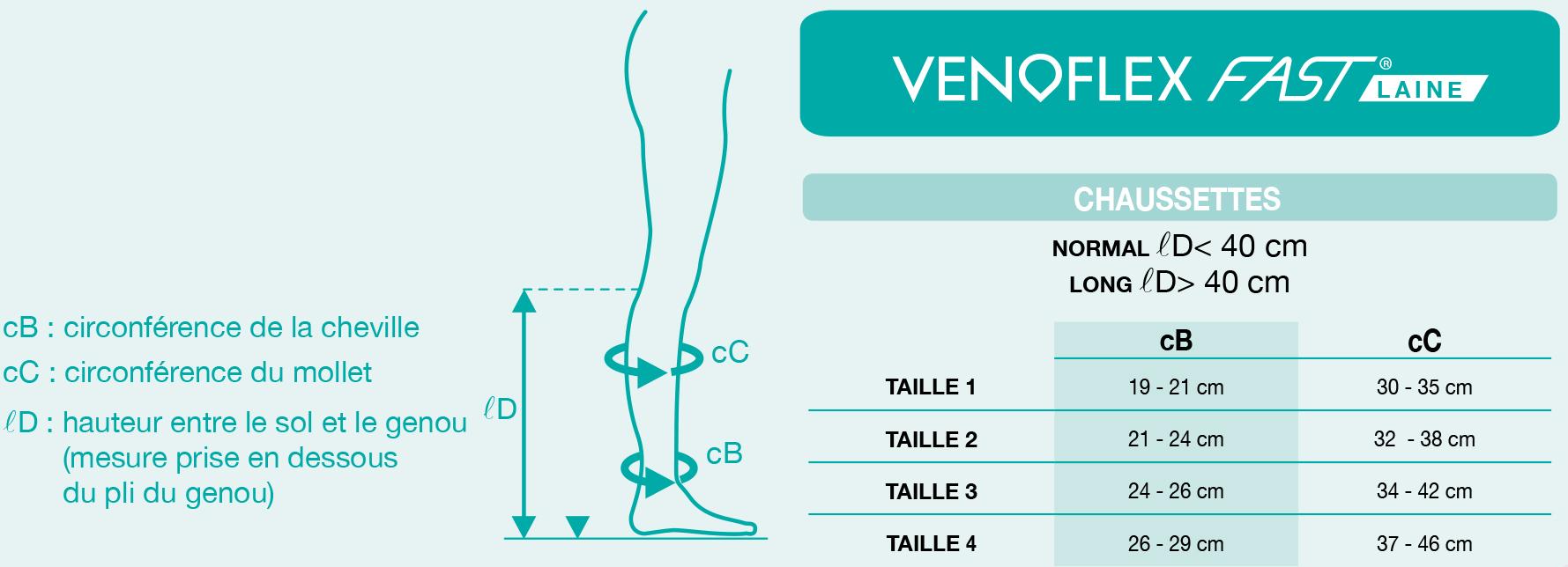taillage venoflex fast laine