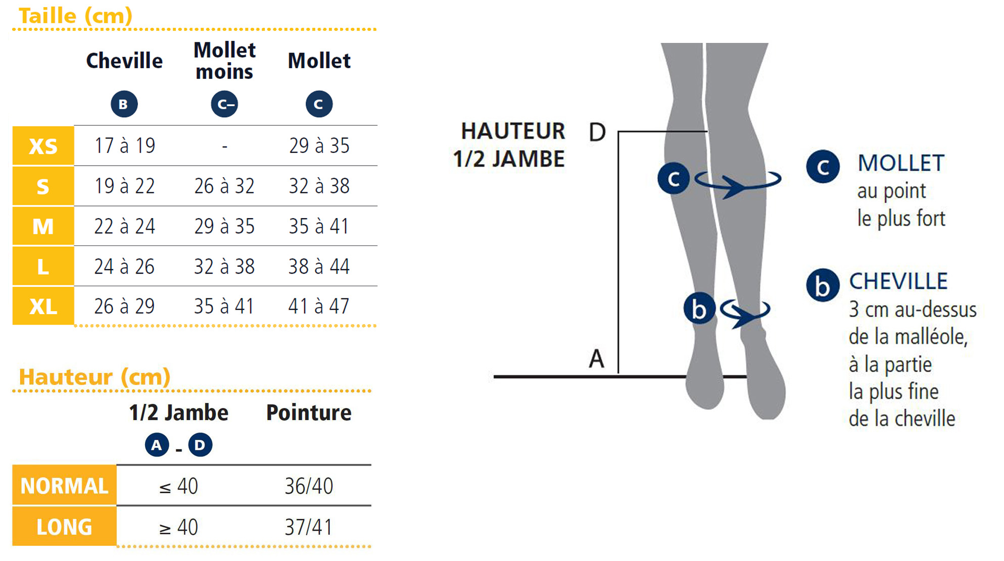 Tableau de taillage chaussettes de contention Dynaven Pure Transparent classe 2