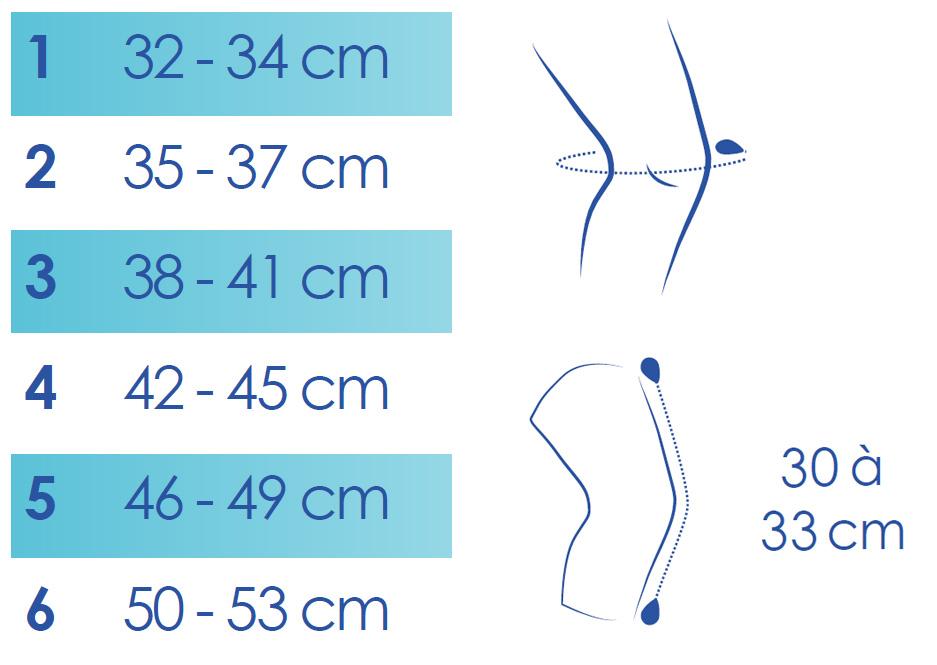 Taille genouillère ligastrap genu