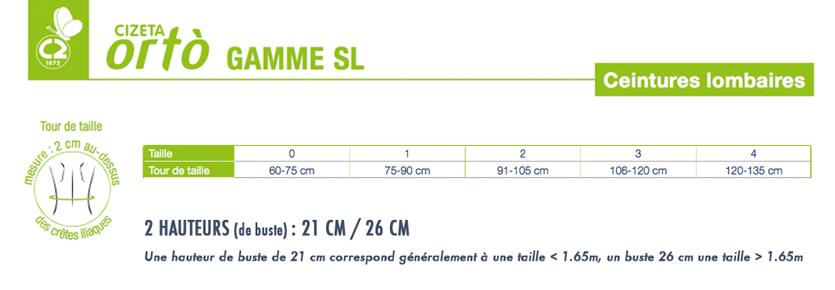 Tableau de taillage ceinture lombaire SL 350