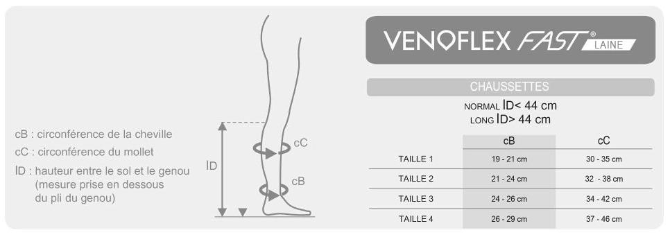 Tableau des tailles chaussettes de contention homme venoflex fast laine classe 2