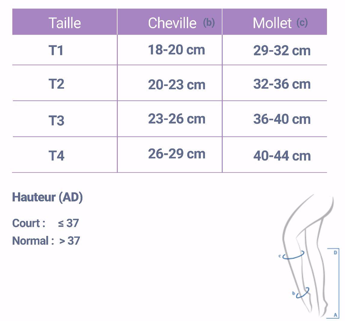 tableau de taille des chaussettes de contention ethere classe 3 varisan